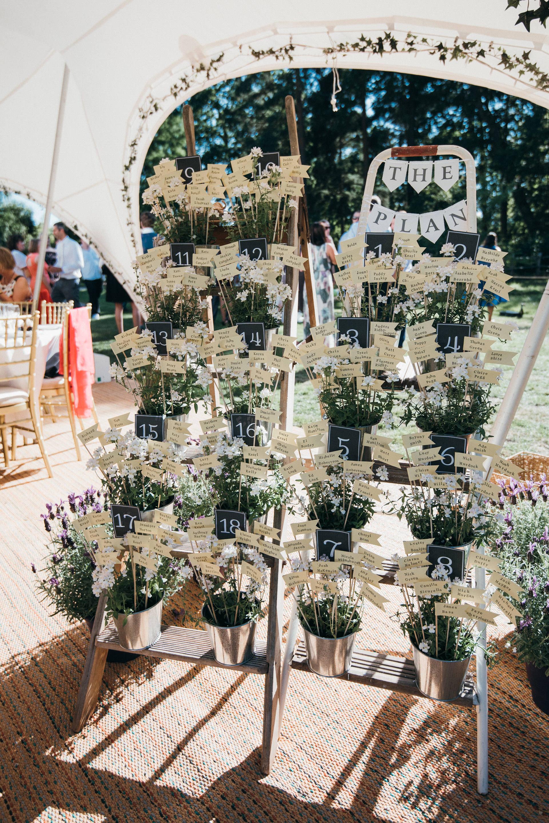 RHS Wisely wedding details